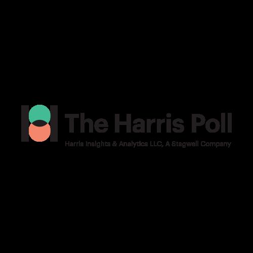 The Harris Poll (Harris Insights & Analytics)